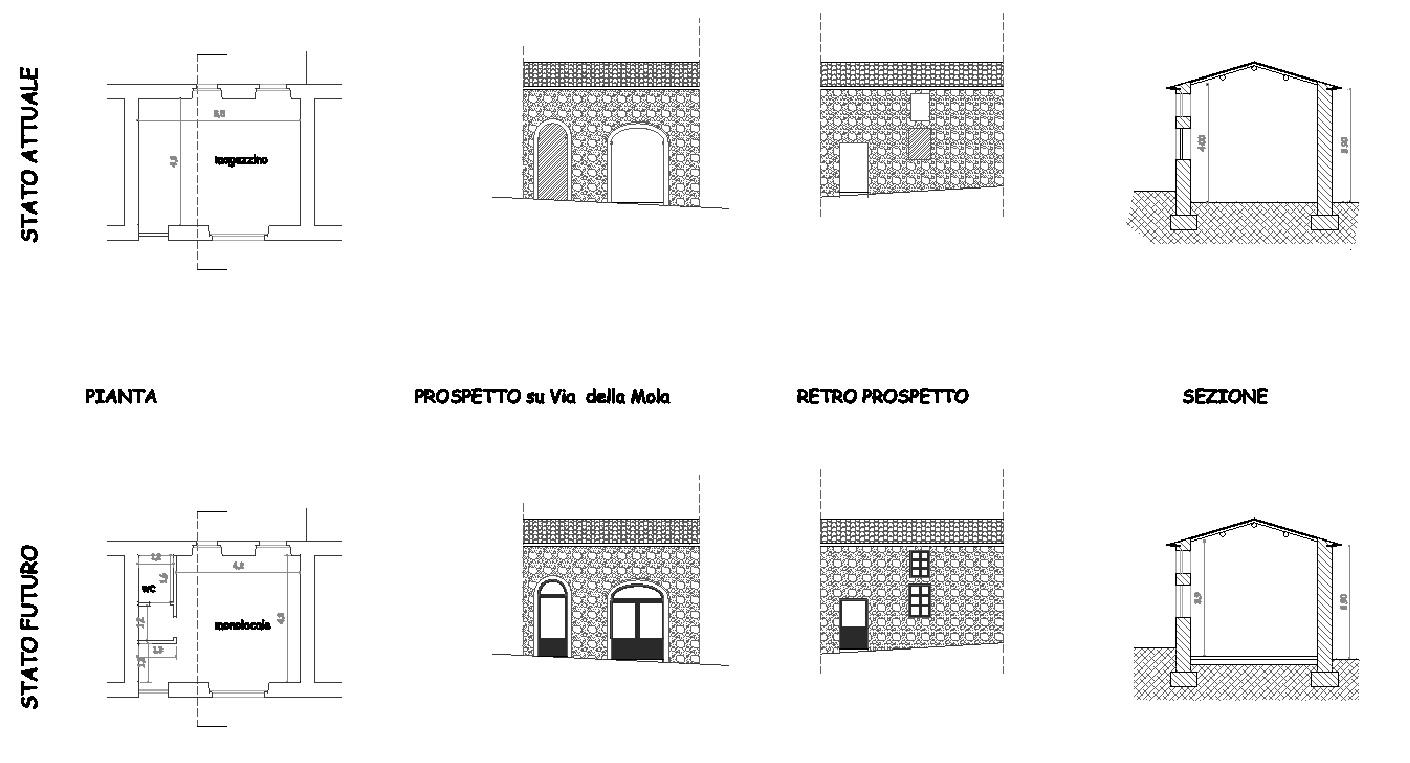 Architettonico